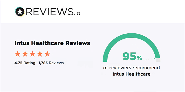 SleepTest.co.uk Reviews
